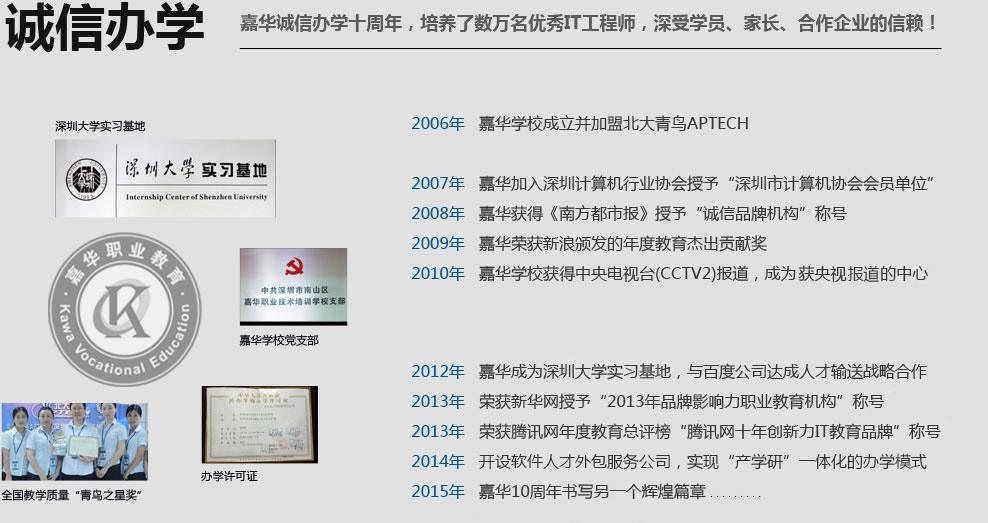 深圳Java培训
