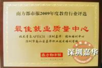 2008—2011年度嘉华学校所获荣誉