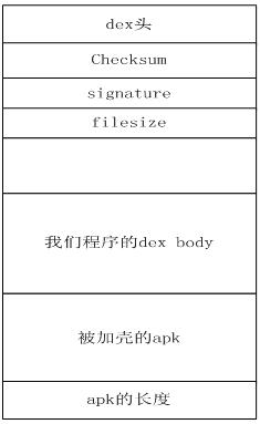 深圳嘉华学校安卓开发教程之加壳技术