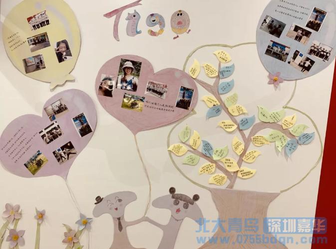 北大青鸟深圳嘉华文化月班级板报评选活动